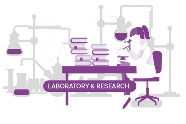 lab and research industry
